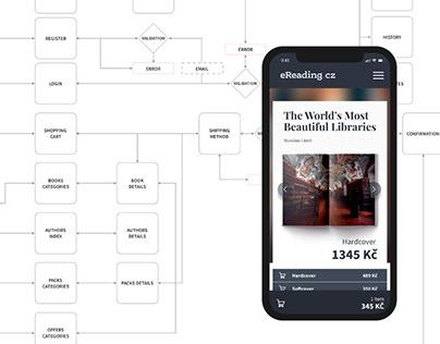 eReading - Online Bookstore