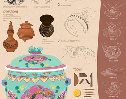 INTEREST & OBSESSION- Carved ceramic art