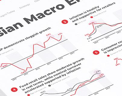 Infographics for Investor Presentation