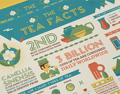 The Tea Facts