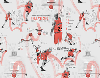Michael Jordan tile illustrations - NIKE JORDAN BRAND