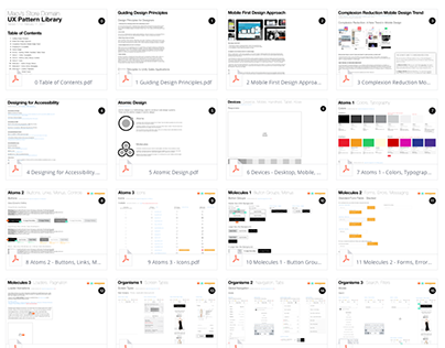 Macy's // Store Domain UX Pattern Library