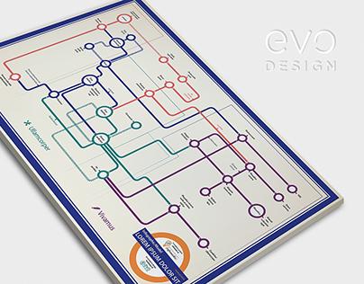 Infographics EVO design