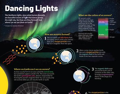 Dancing Lights (December 2020)