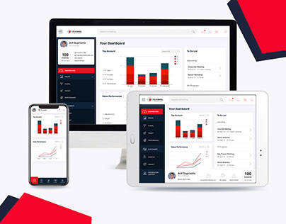 Sales Force Responsive Dashboard