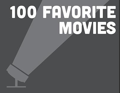 100 Favorite Movies