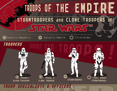 Starwar Troopers Collection