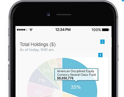 App for Fidelity's Financial Advisors