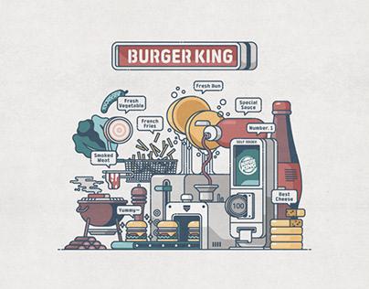 BURGER KING (2019)