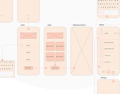 MessageMe App Concept - Wireframes