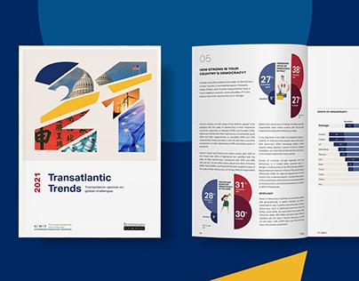 Transatlantic Trends 2021