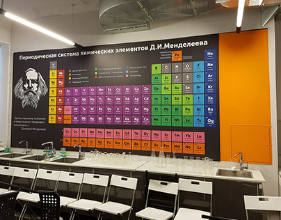 Theperiodic table of elements laboratory wall mural