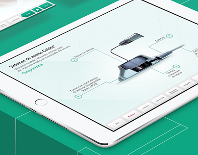 Ipad - Digital books