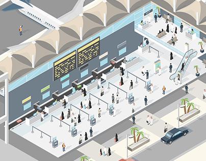 Smart Airport (IoT) - Saudi Arabia