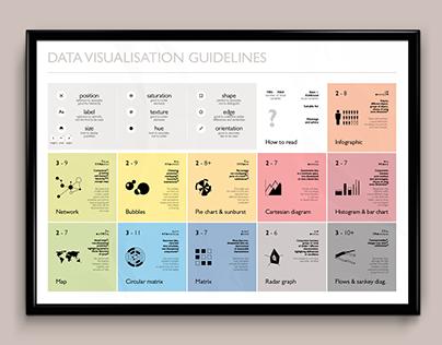 Data Visualisation Elements Table