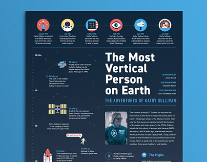 The Most Vertical Person on Earth / Resources Magazine