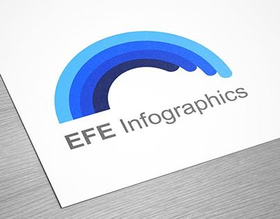 Identidad Visual EFE Infographics