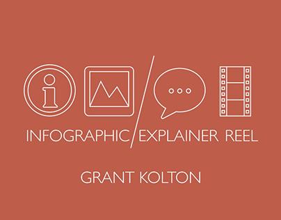 Infographic/Explainer Reel