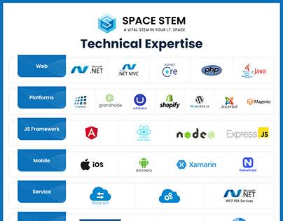 SPACESTEM Technical Expertise: Quick Glimpse!