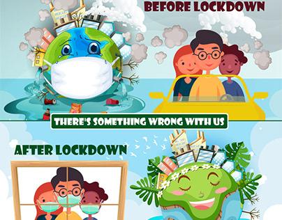 Before Lockdown -After Lockdown