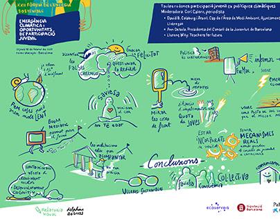 Digital scribing - Forum Energia Sostenible