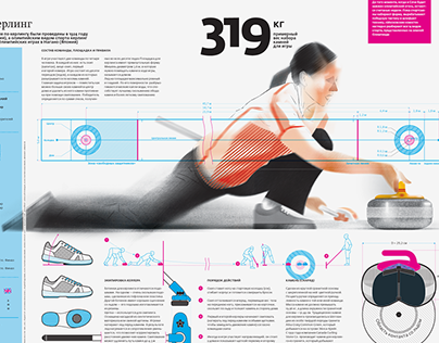 Sochi-2014. Winter Olympic Games Infographics