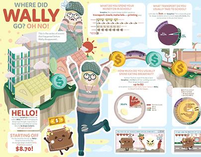 Design Life Infographic