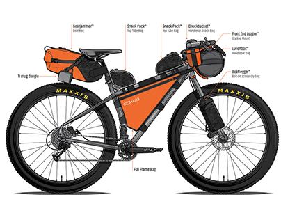 Anatomy of a bikepacking rig