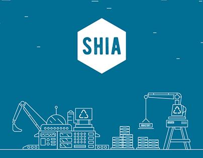 SHIA – A stakeholder interaction analysis