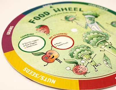 Food Clock / Food Wheel