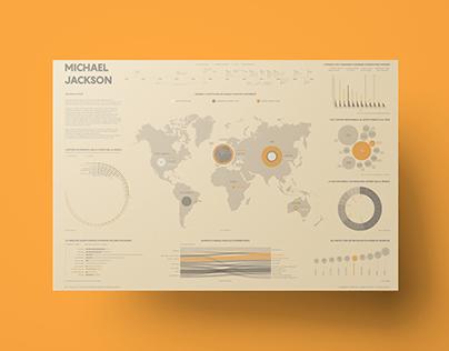 MICHAEL JACKSON - Infographic