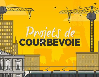 Projets de Courbevoie