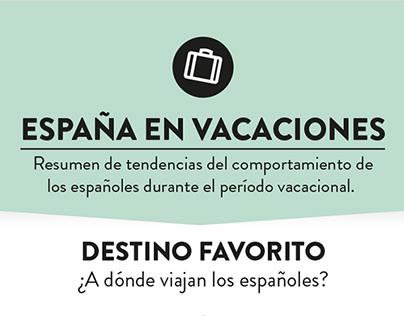 España en Vacaciones