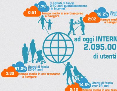 infographics from choosepizzi.com