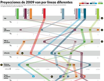 Economical Infographics