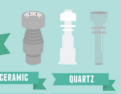Infographics for Smoke Cartel