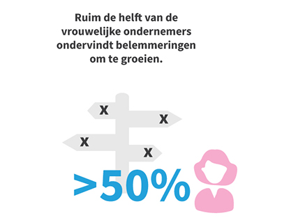 Zig Zag Zoekt : Subsidie vrouwelijke ondernemers