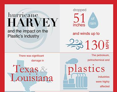 Infographic Hurricane Harvey