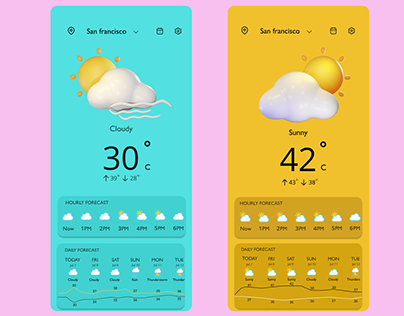My Second UI project on weather app