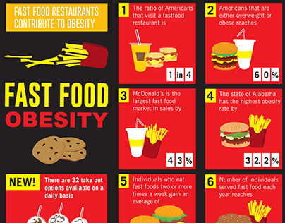 obesity caused by fast food essay