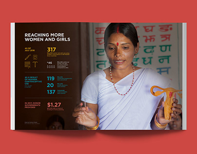 Progress report for Family Planning 2020