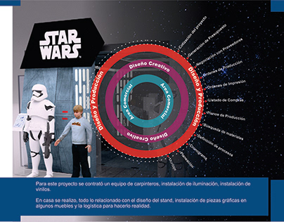 Stand Star Wars - Productora Wiesner