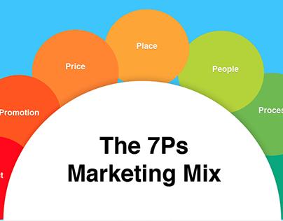 7 cách để trở thành digital marketer giỏi nhất