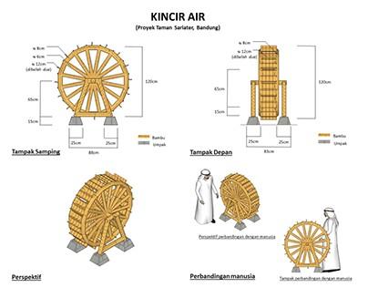 Kincir Air