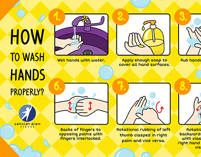 Infographic-HOW TO WASH HANDS PROPERLY