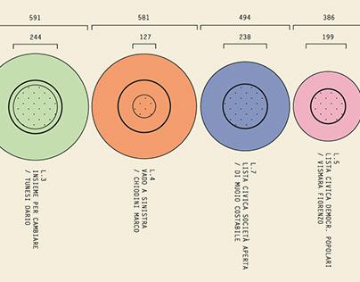 Ci siamo fatti in sette per voi infographic
