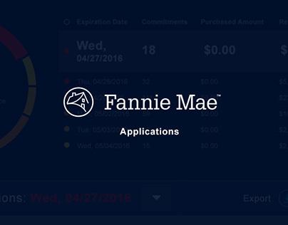 Fannie Mae, Applications