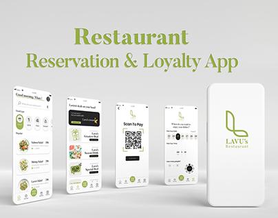 Restaurant app - UX Case Study/Full Figma Kit