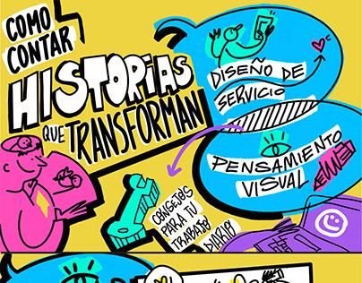 Visual Thinking y Diseño de Servicios