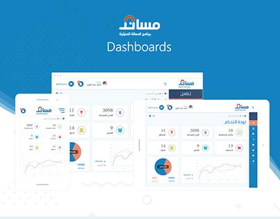 Musaned Internal Portal Dashboard | MOE - KSA